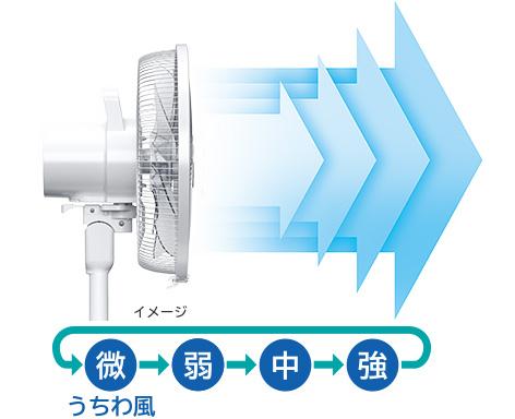 Khối lượng không khí 4 bước