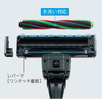 回転ブラシに絡んだごみもラクに取り除けます。