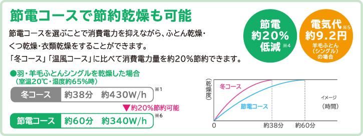 節電コースで節約乾燥も可能