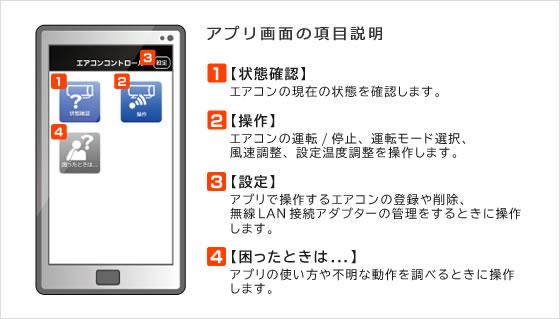 アプリ画面の項目説明