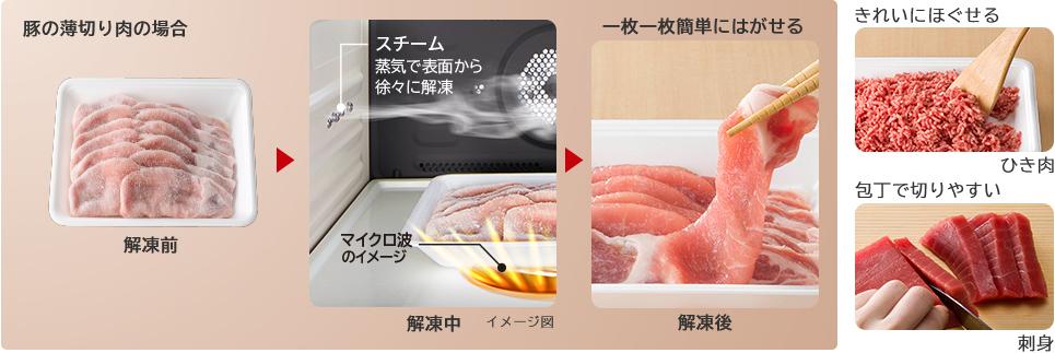 解凍前 豚の薄切り肉の場合 解凍中 解凍後 一枚一枚簡単にはがせる きれいにほぐせる ひき肉 包丁で切りやすい 刺身