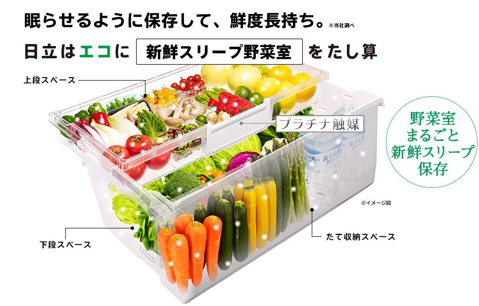 Lưu nó vào giấc ngủ, kéo dài sự tươi mát.  Hitachi bổ sung phòng rau tươi cho sinh thái