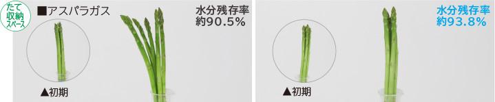 Tỷ lệ dư lượng ẩm khoảng 90,5% Tỷ lệ dư lượng ẩm khoảng 93,8%