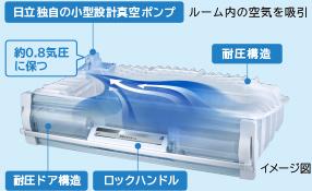 Hitachi độc quyền thiết kế nhỏ gọn bơm chân không chịu lực áp lực cấu trúc cửa chịu lực cấu trúc khóa xử lý