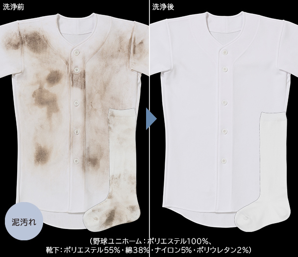 (Đồng phục bóng chày: 100% polyester, vớ: 55% polyester, 38% cotton, 5% nylon, 2% polyurethane)