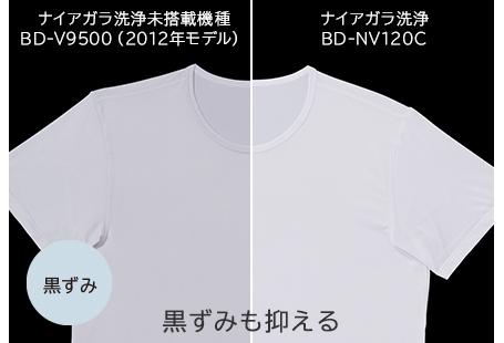 Áo phông sau khi giặt nhiều lần và phơi nắng (89% polyester, 11% polyurethane)