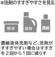 Xem cách dễ dàng để rửa chất tẩy rửa
